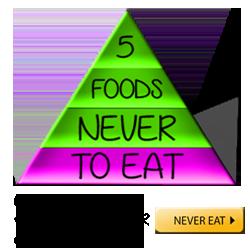 beyond diet 2
